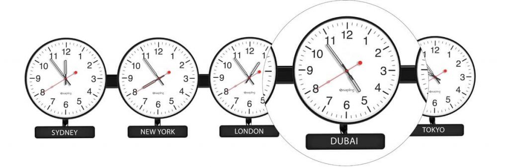 Sapling Round Zone Clock Dial D Hands 3 Close Up