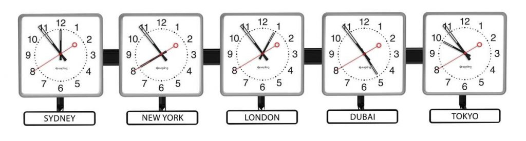 Sapling Square Zone Clock Dial A Hands 2 Black on White