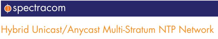 Network Diagram- Hybrid Unicast/Anycast Multi-Stratum NTP Network